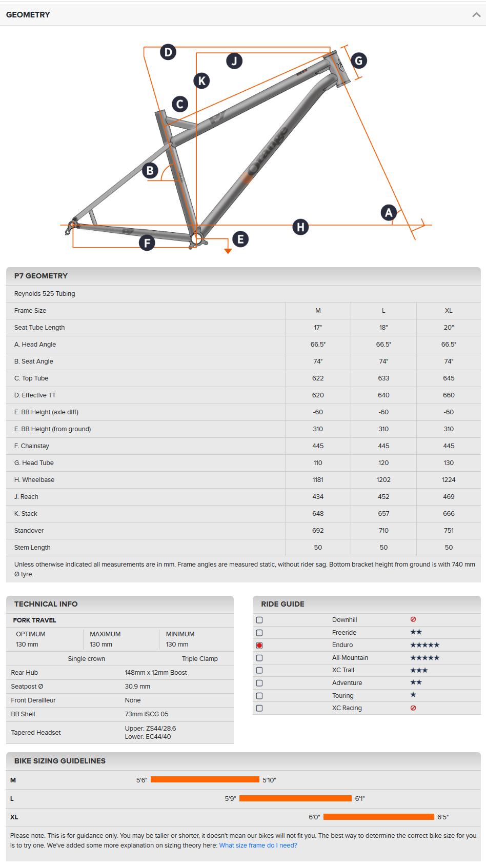 Orange P7 29 S Enduro Hardtail 2019